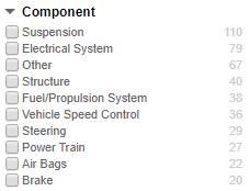 Tesla Complaints per Component